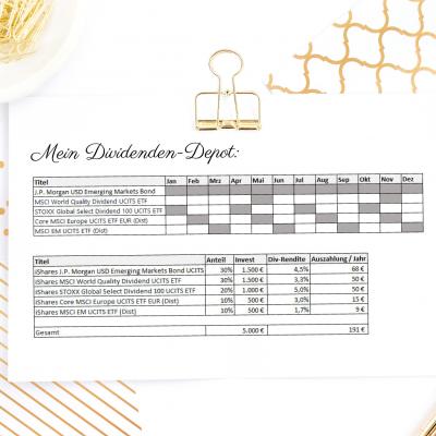Dividenden-Depot-Skizze