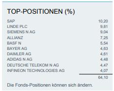 Top-Potionen_ETF für Anfänger